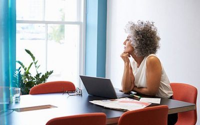Are Your WFH Employees Effective?